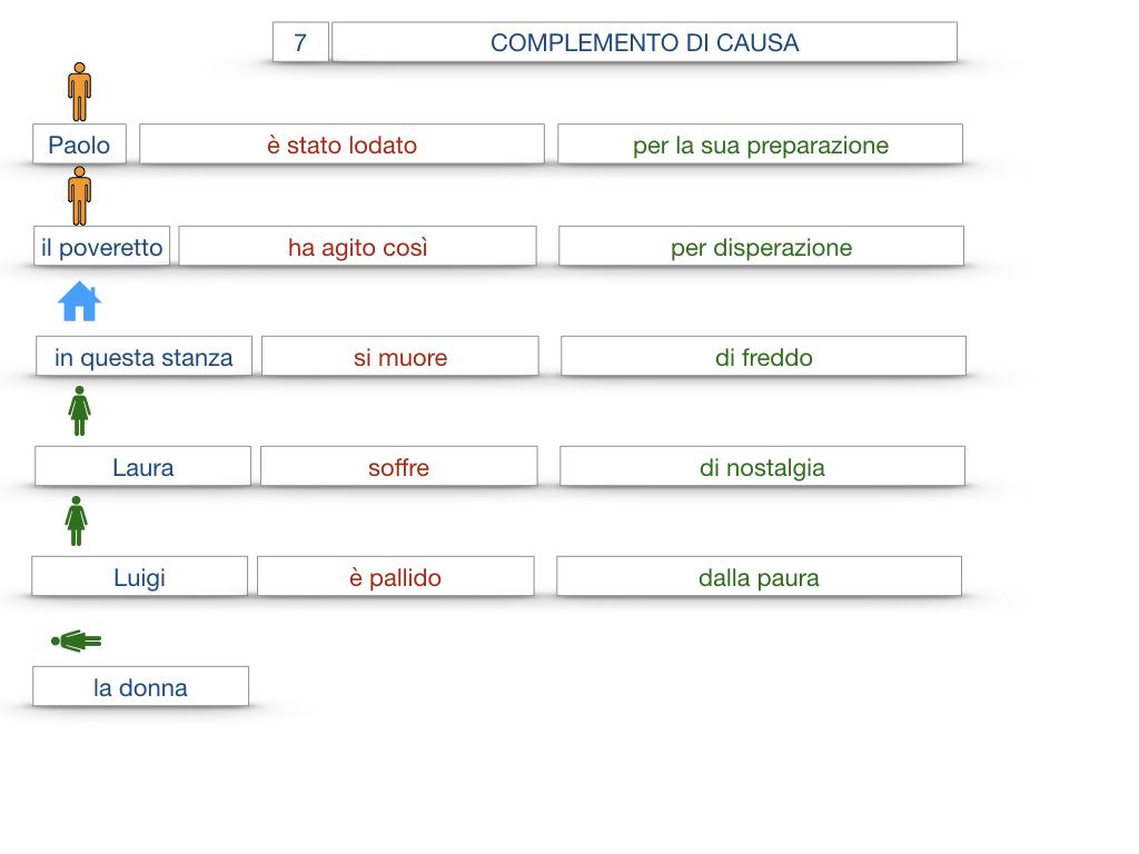 23. I COMPLEMENTI_DI CAUSA_DI FINE O SCOPO_SIMULAZIONE.041
