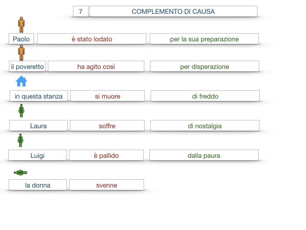 23. I COMPLEMENTI_DI CAUSA_DI FINE O SCOPO_SIMULAZIONE.042