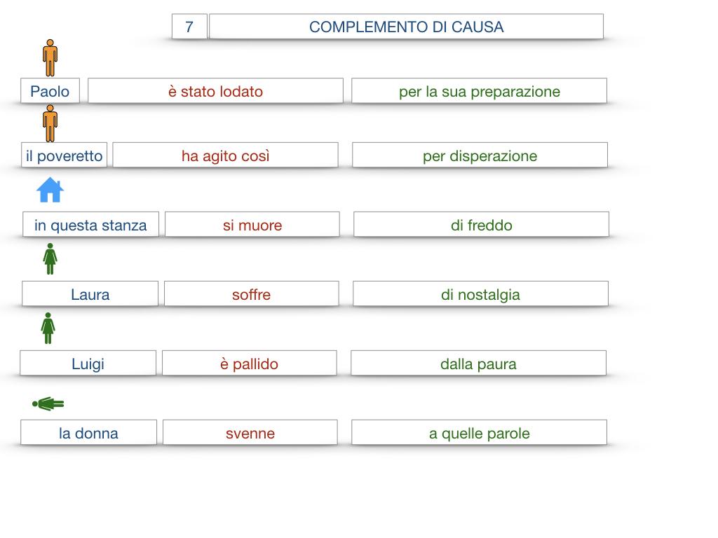 23. I COMPLEMENTI_DI CAUSA_DI FINE O SCOPO_SIMULAZIONE.043