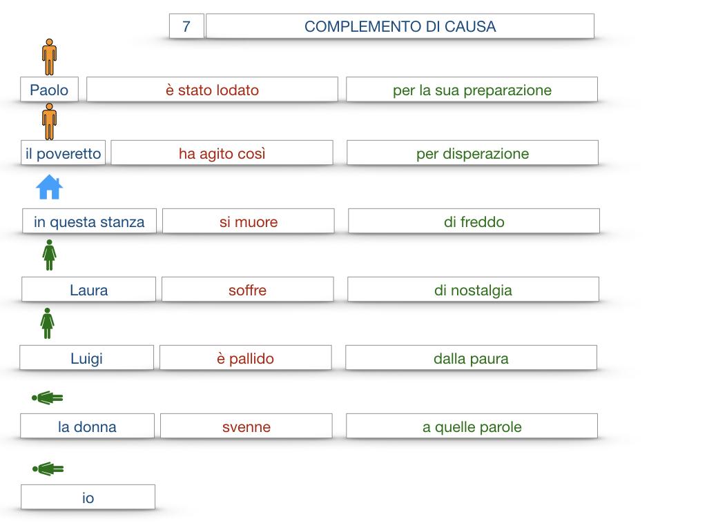 23. I COMPLEMENTI_DI CAUSA_DI FINE O SCOPO_SIMULAZIONE.044