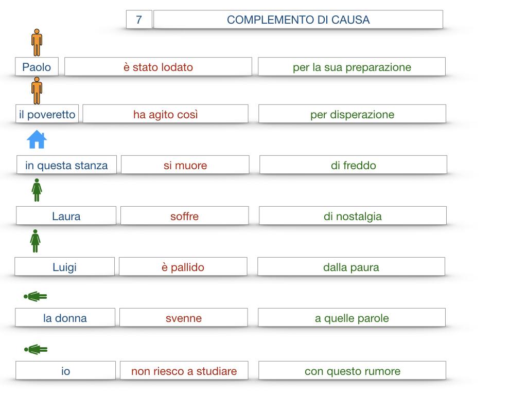 23. I COMPLEMENTI_DI CAUSA_DI FINE O SCOPO_SIMULAZIONE.046