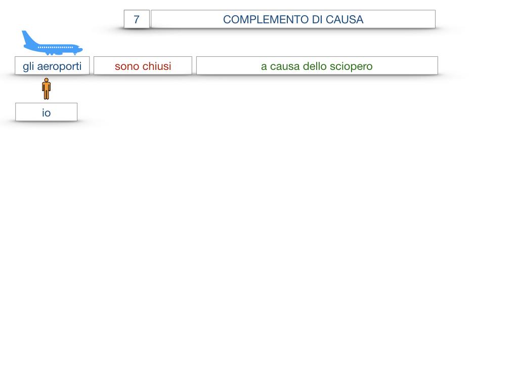 23. I COMPLEMENTI_DI CAUSA_DI FINE O SCOPO_SIMULAZIONE.051