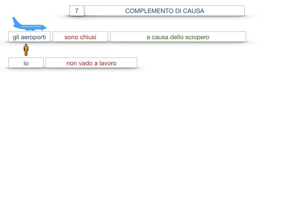 23. I COMPLEMENTI_DI CAUSA_DI FINE O SCOPO_SIMULAZIONE.052