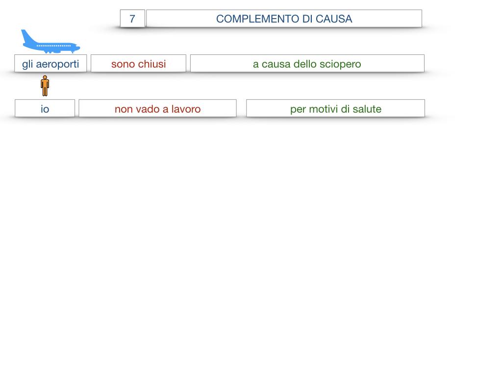 23. I COMPLEMENTI_DI CAUSA_DI FINE O SCOPO_SIMULAZIONE.053