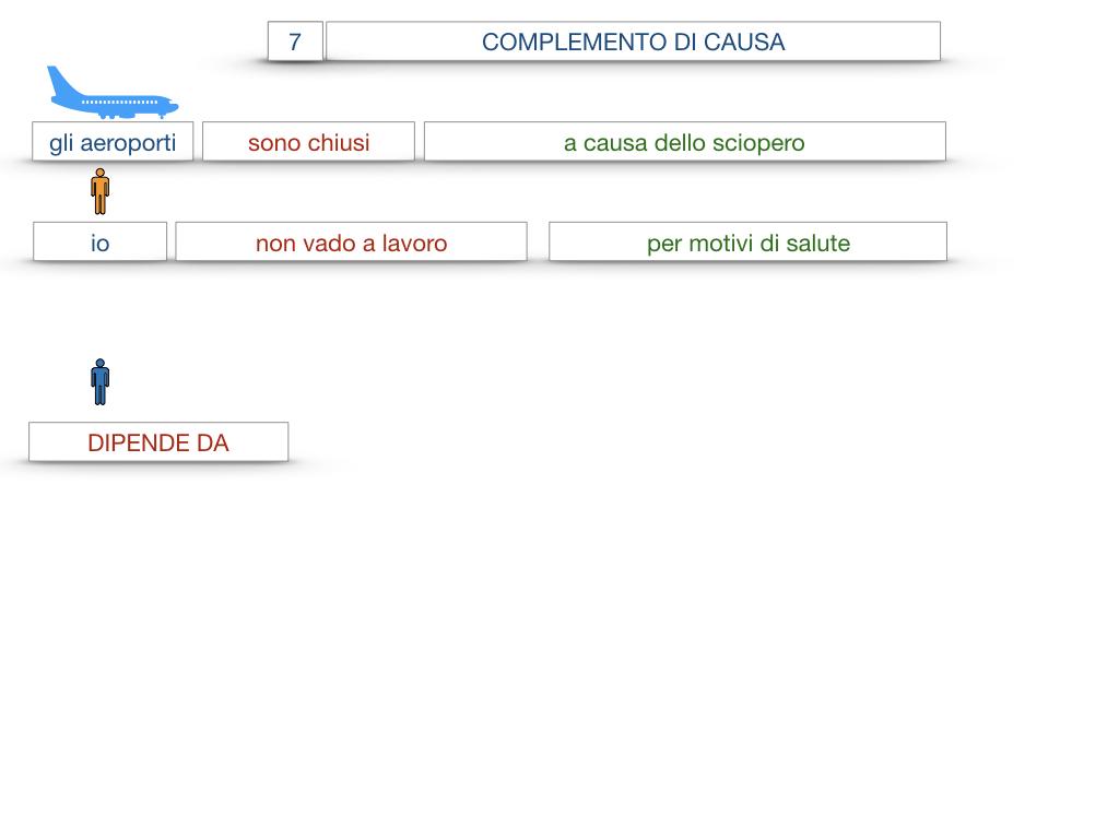 23. I COMPLEMENTI_DI CAUSA_DI FINE O SCOPO_SIMULAZIONE.054