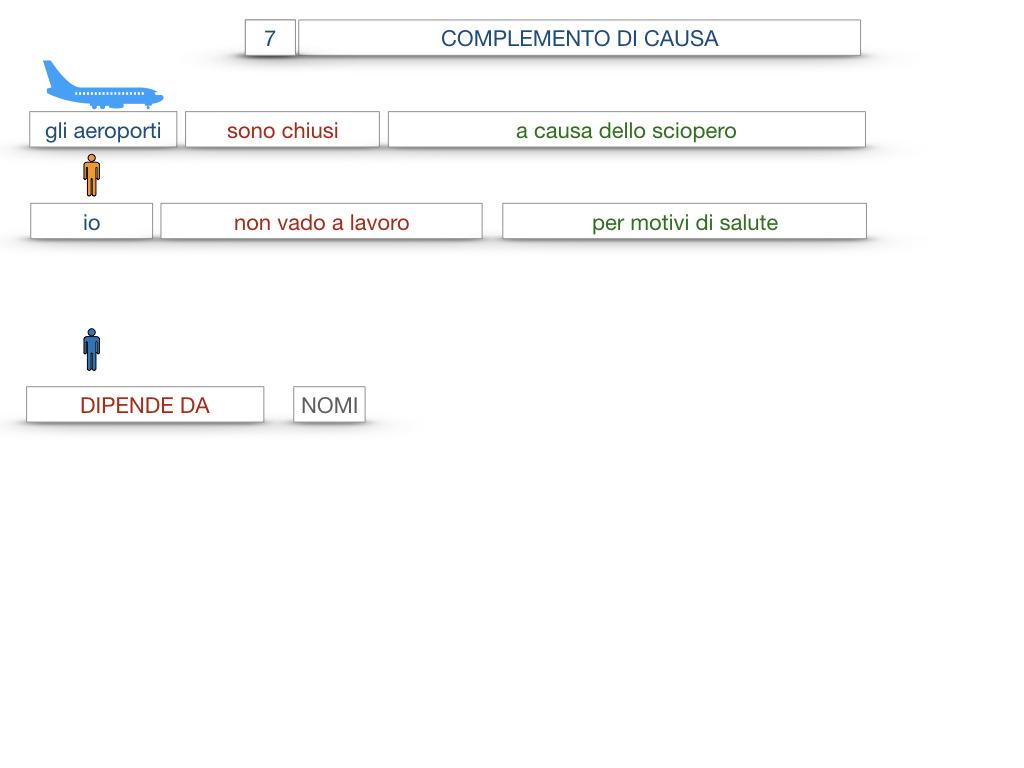 23. I COMPLEMENTI_DI CAUSA_DI FINE O SCOPO_SIMULAZIONE.055