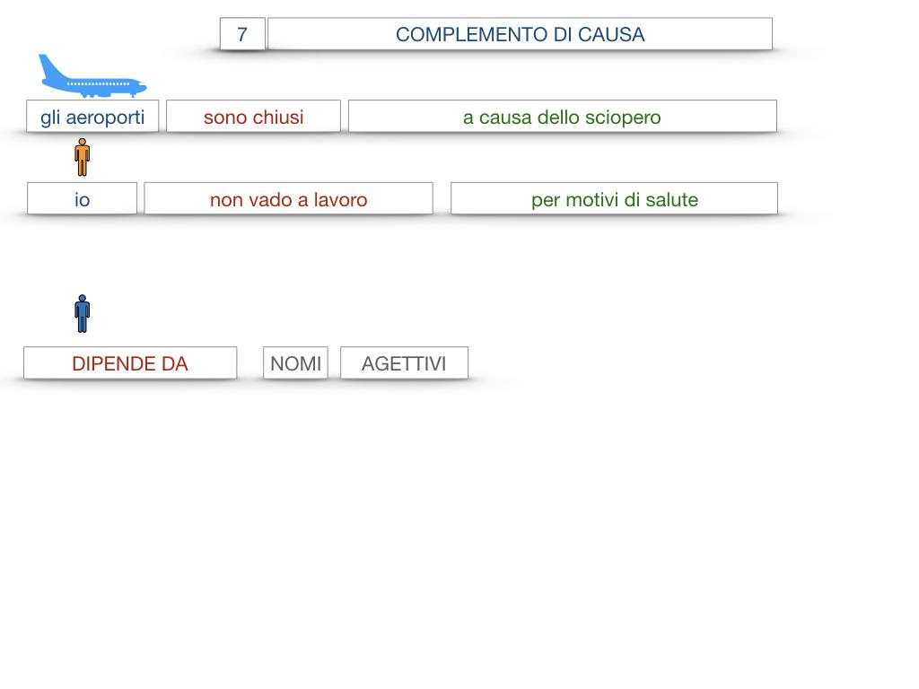23. I COMPLEMENTI_DI CAUSA_DI FINE O SCOPO_SIMULAZIONE.056