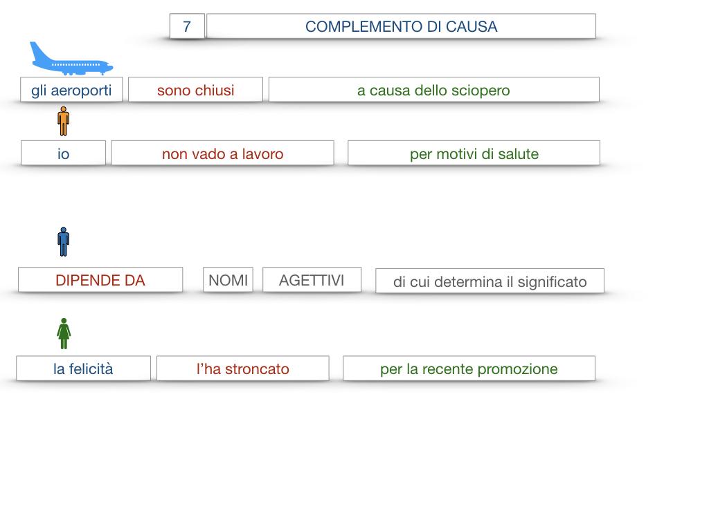 23. I COMPLEMENTI_DI CAUSA_DI FINE O SCOPO_SIMULAZIONE.060