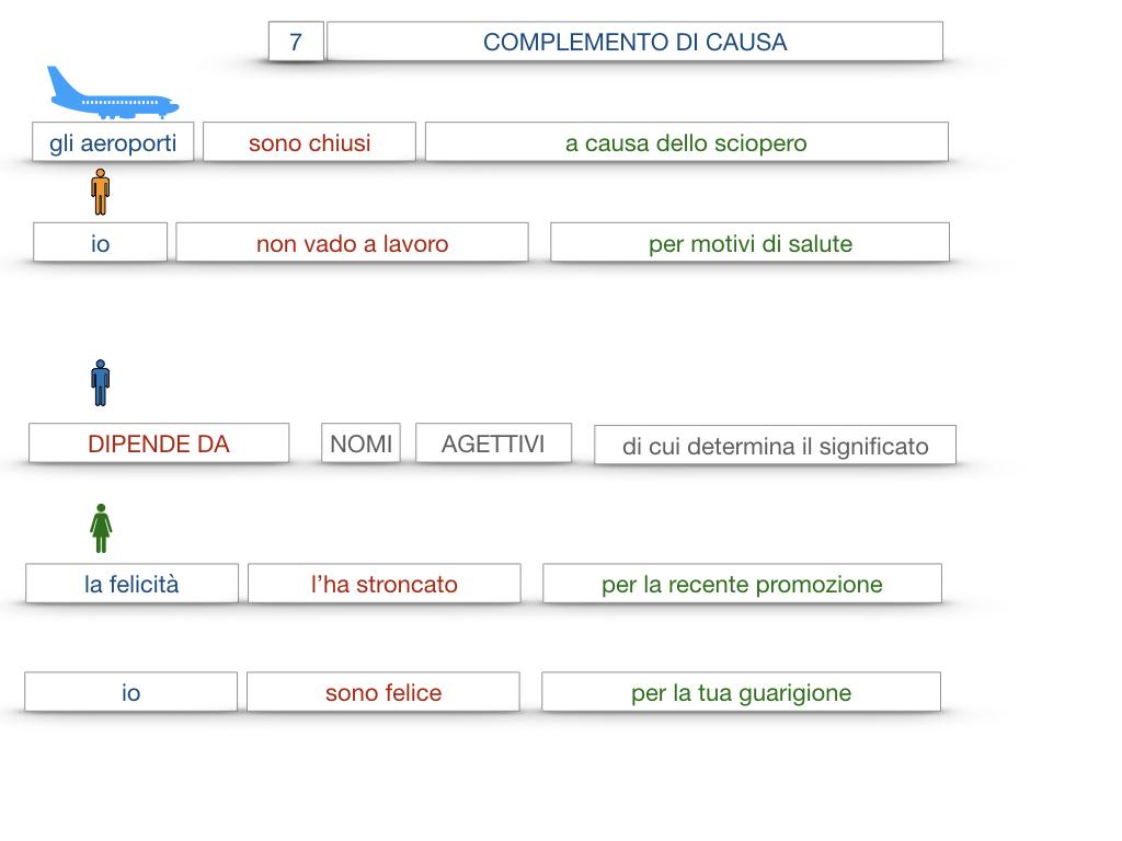 23. I COMPLEMENTI_DI CAUSA_DI FINE O SCOPO_SIMULAZIONE.063