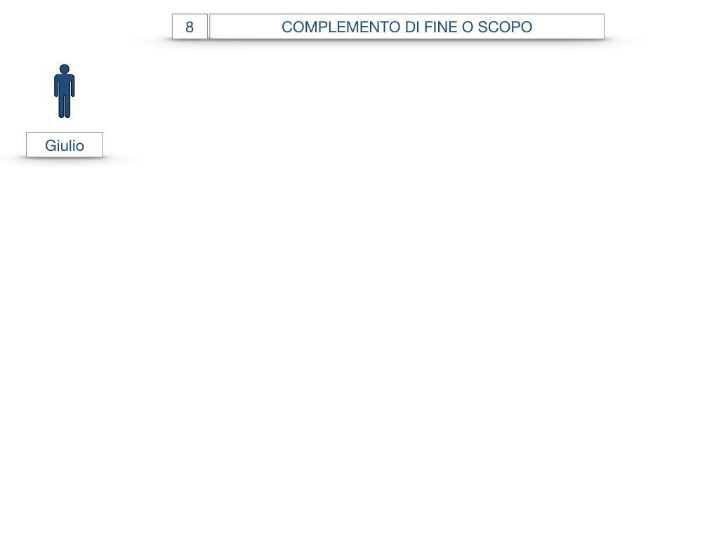 23. I COMPLEMENTI_DI CAUSA_DI FINE O SCOPO_SIMULAZIONE.065