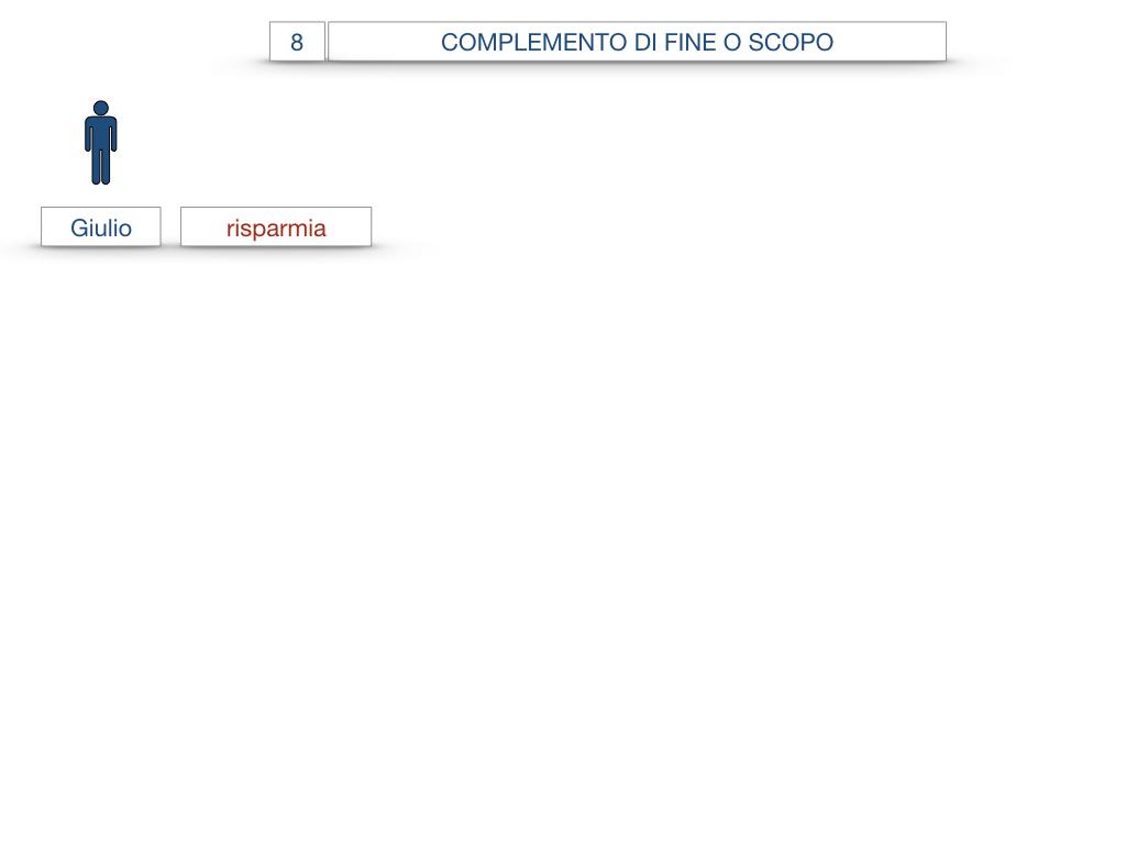23. I COMPLEMENTI_DI CAUSA_DI FINE O SCOPO_SIMULAZIONE.066