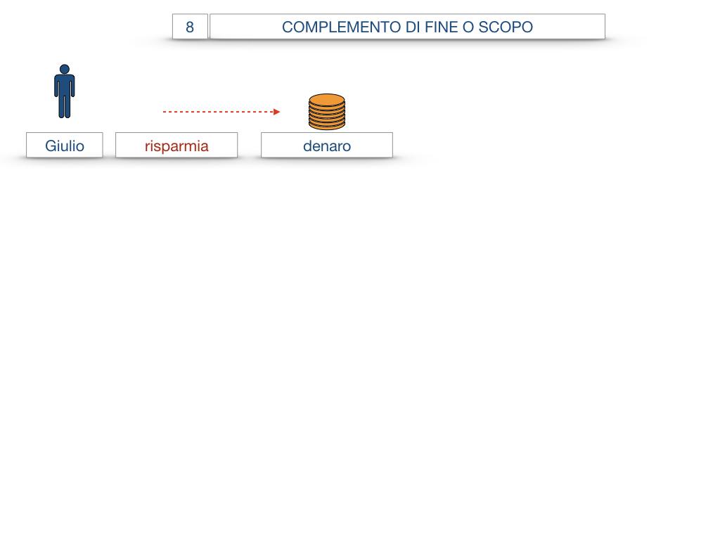 23. I COMPLEMENTI_DI CAUSA_DI FINE O SCOPO_SIMULAZIONE.067