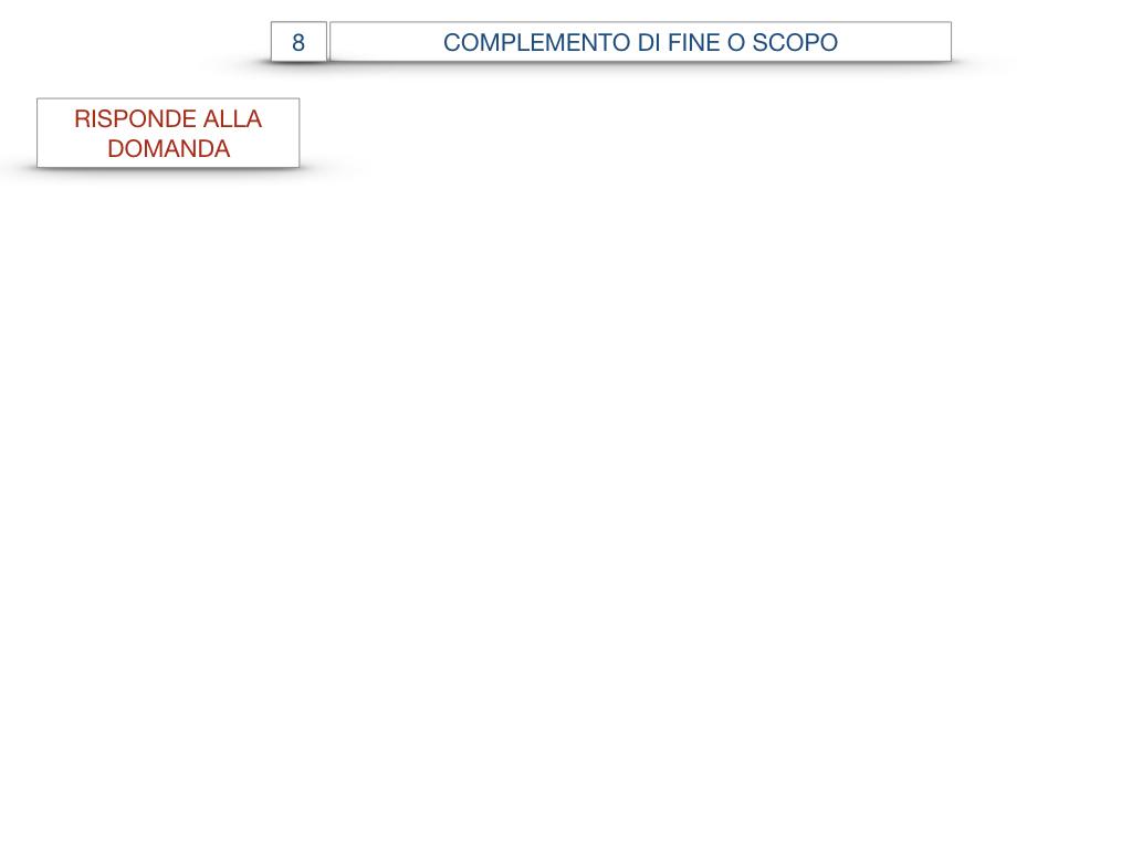 23. I COMPLEMENTI_DI CAUSA_DI FINE O SCOPO_SIMULAZIONE.080