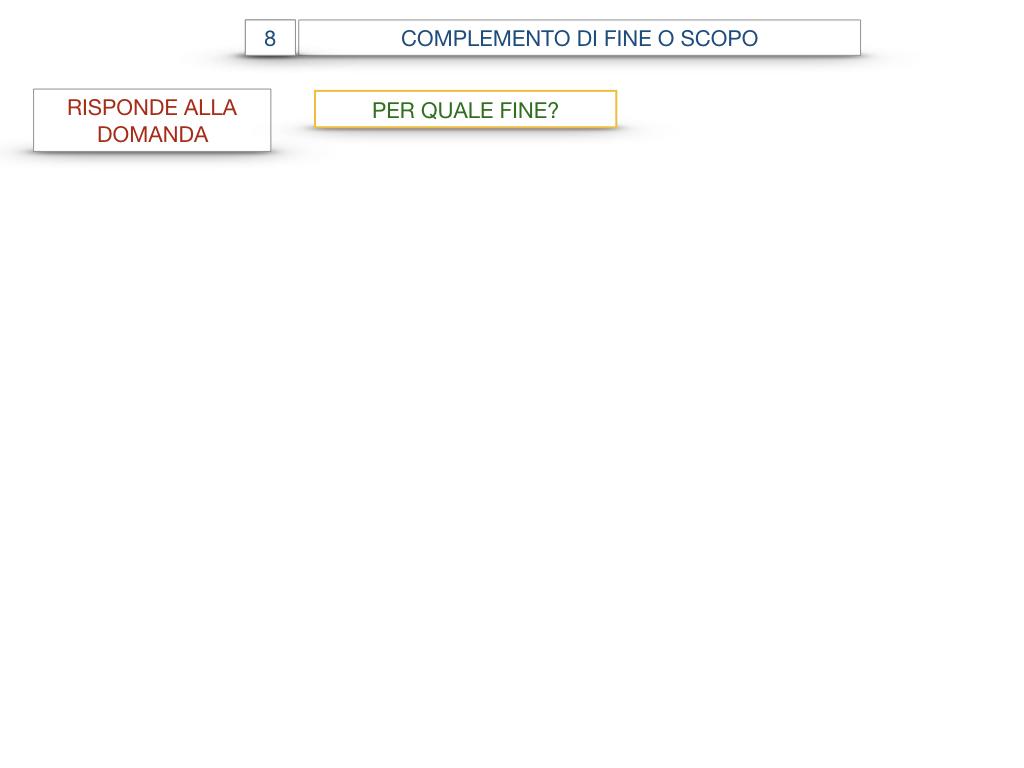 23. I COMPLEMENTI_DI CAUSA_DI FINE O SCOPO_SIMULAZIONE.081