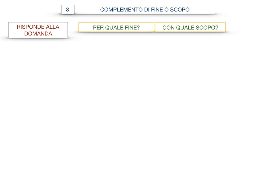 23. I COMPLEMENTI_DI CAUSA_DI FINE O SCOPO_SIMULAZIONE.082