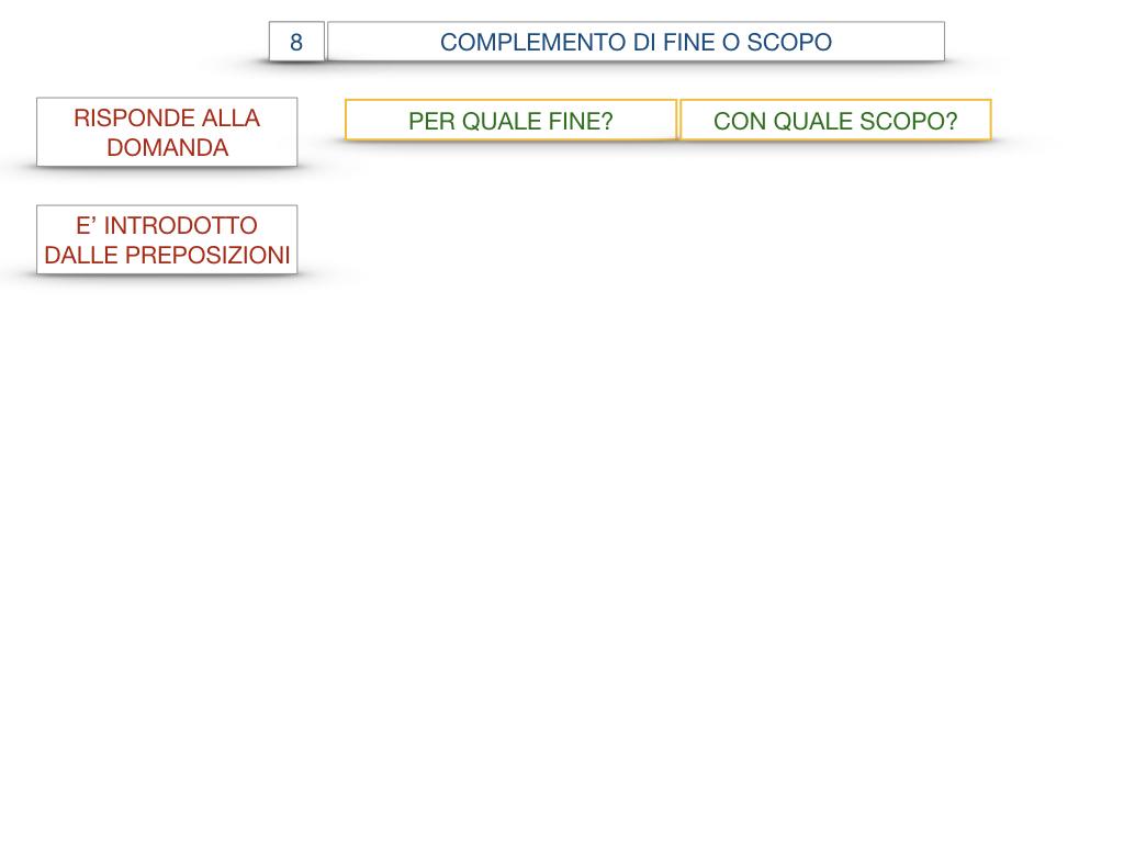 23. I COMPLEMENTI_DI CAUSA_DI FINE O SCOPO_SIMULAZIONE.083