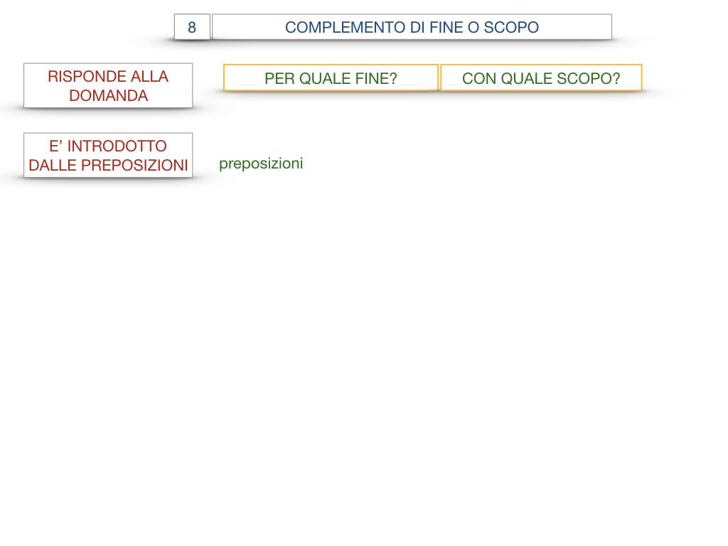 23. I COMPLEMENTI_DI CAUSA_DI FINE O SCOPO_SIMULAZIONE.084