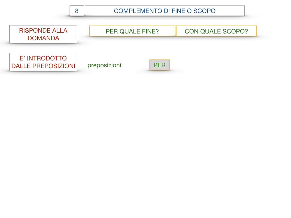 23. I COMPLEMENTI_DI CAUSA_DI FINE O SCOPO_SIMULAZIONE.085