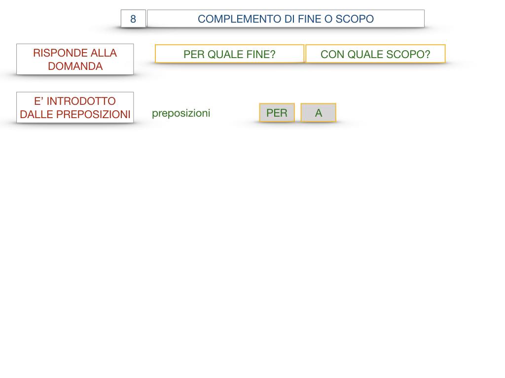 23. I COMPLEMENTI_DI CAUSA_DI FINE O SCOPO_SIMULAZIONE.086