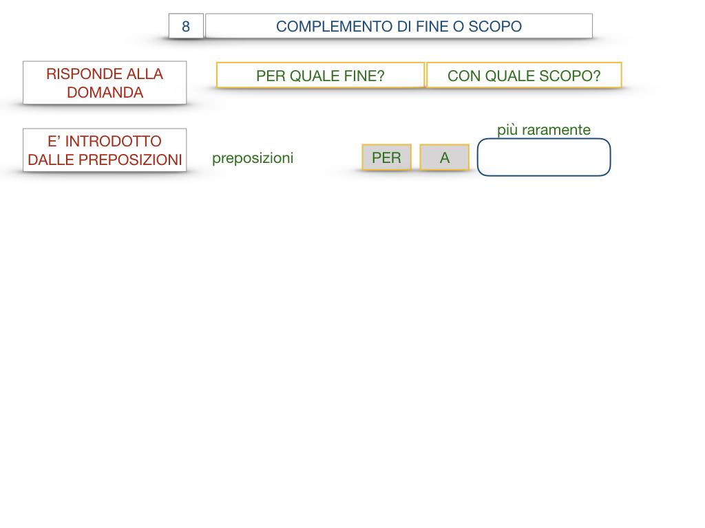 23. I COMPLEMENTI_DI CAUSA_DI FINE O SCOPO_SIMULAZIONE.087