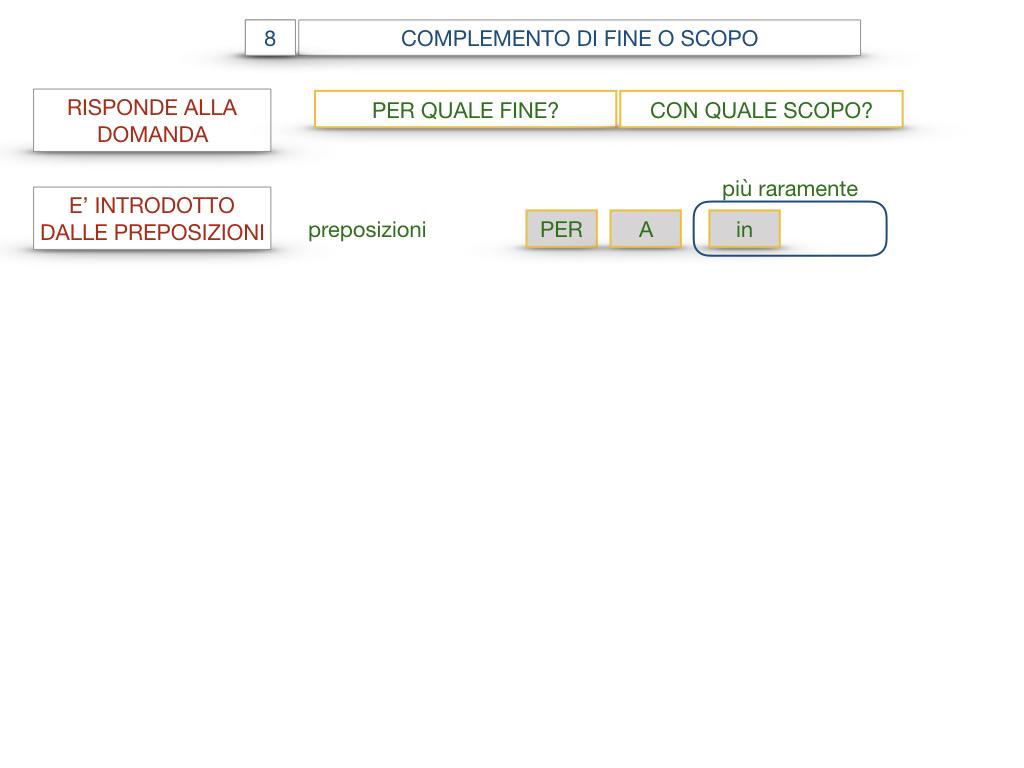 23. I COMPLEMENTI_DI CAUSA_DI FINE O SCOPO_SIMULAZIONE.088