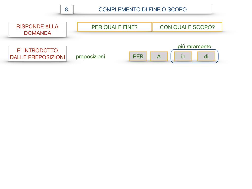 23. I COMPLEMENTI_DI CAUSA_DI FINE O SCOPO_SIMULAZIONE.089