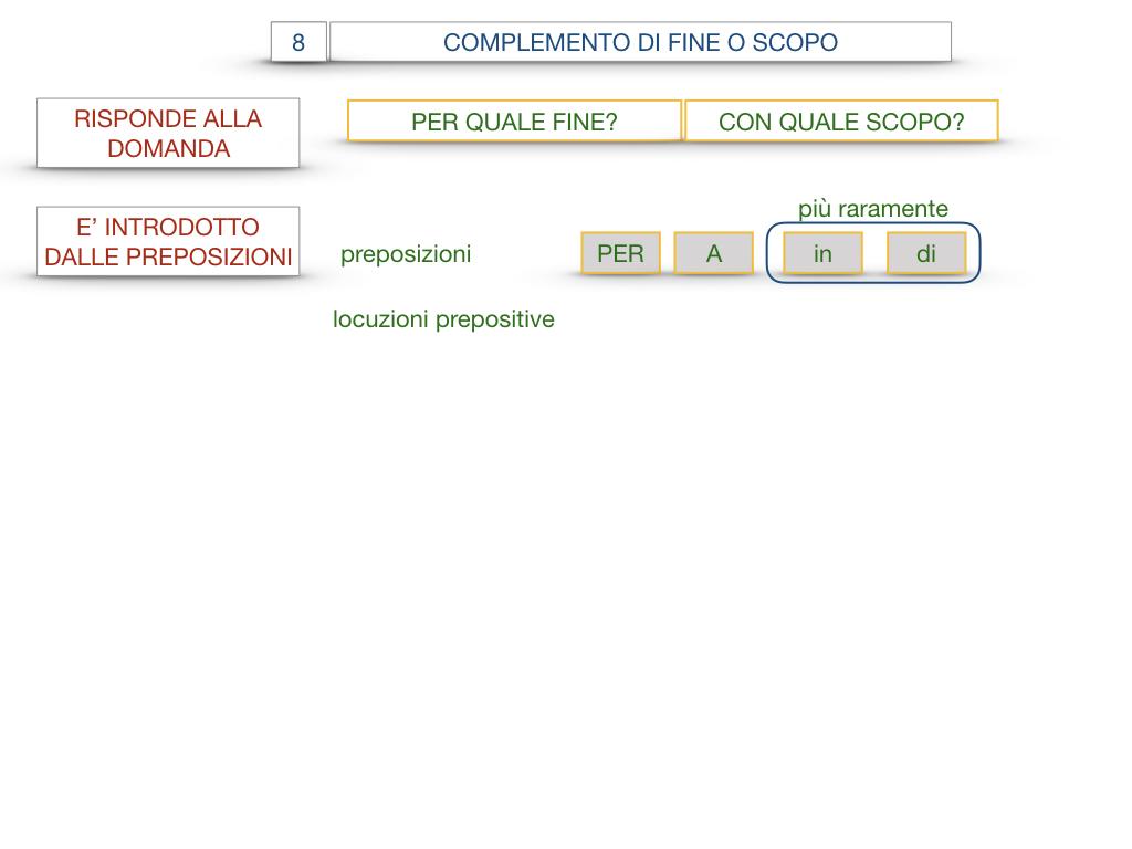 23. I COMPLEMENTI_DI CAUSA_DI FINE O SCOPO_SIMULAZIONE.090