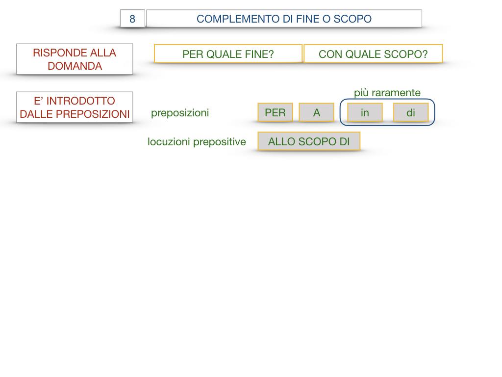 23. I COMPLEMENTI_DI CAUSA_DI FINE O SCOPO_SIMULAZIONE.091