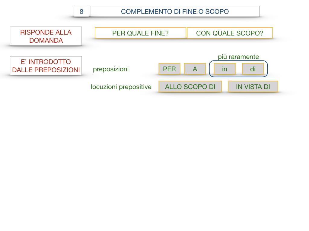 23. I COMPLEMENTI_DI CAUSA_DI FINE O SCOPO_SIMULAZIONE.092