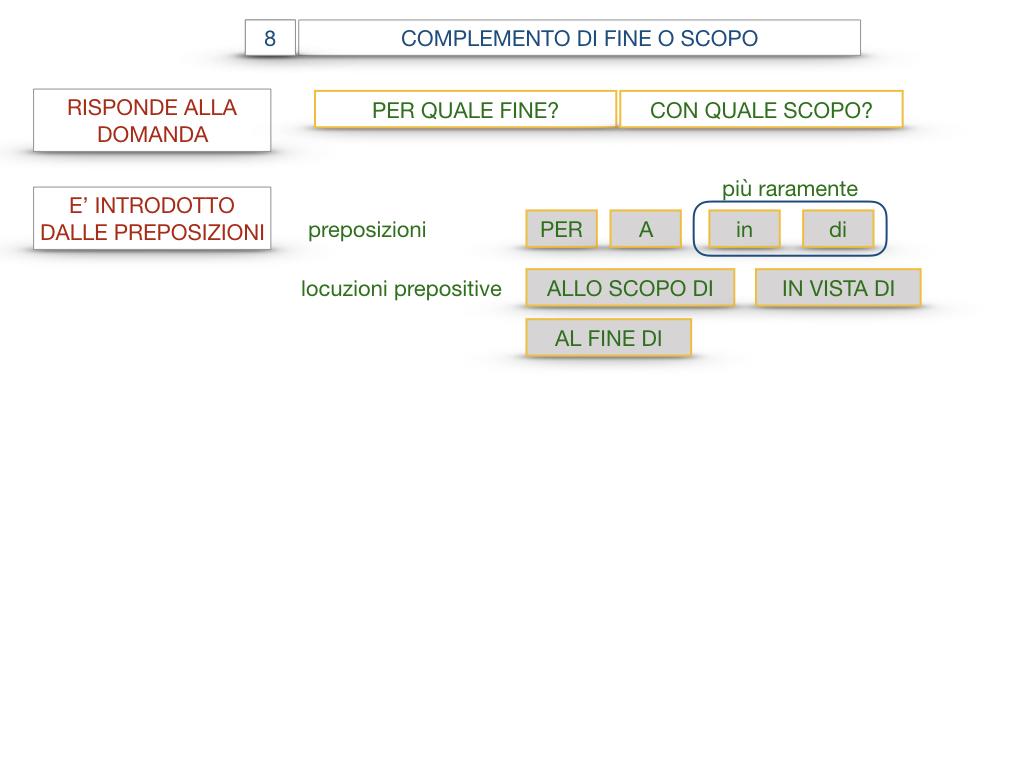 23. I COMPLEMENTI_DI CAUSA_DI FINE O SCOPO_SIMULAZIONE.093