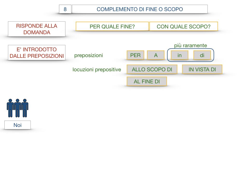 23. I COMPLEMENTI_DI CAUSA_DI FINE O SCOPO_SIMULAZIONE.094