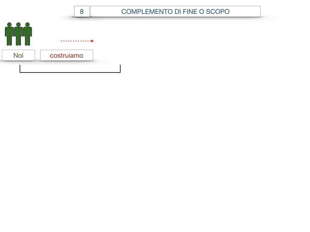 23. I COMPLEMENTI_DI CAUSA_DI FINE O SCOPO_SIMULAZIONE.102
