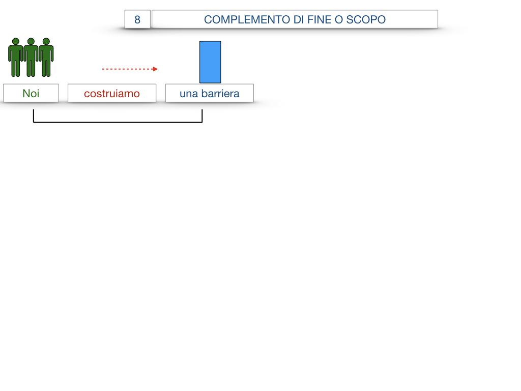 23. I COMPLEMENTI_DI CAUSA_DI FINE O SCOPO_SIMULAZIONE.103