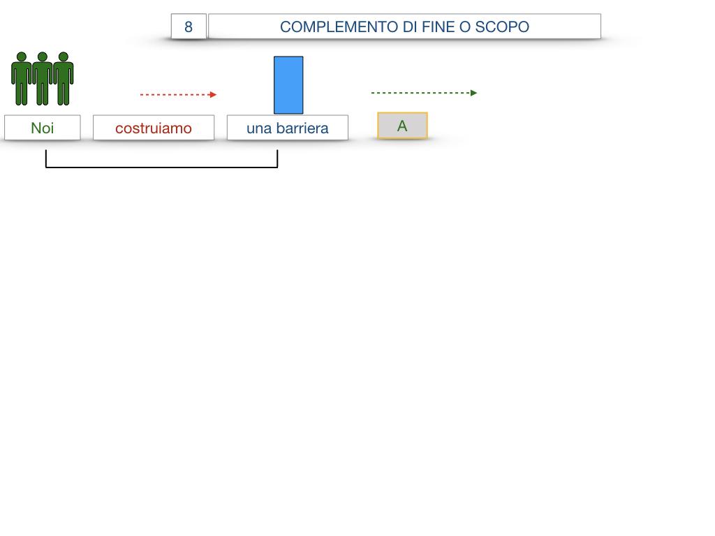23. I COMPLEMENTI_DI CAUSA_DI FINE O SCOPO_SIMULAZIONE.104
