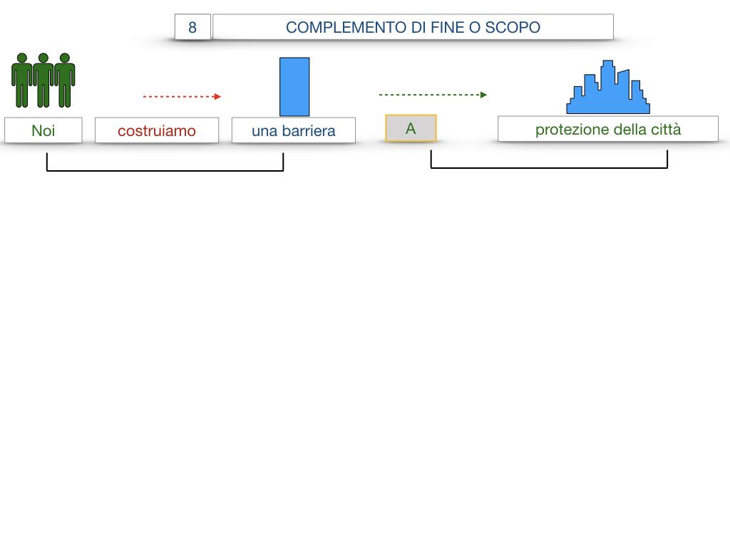 23. I COMPLEMENTI_DI CAUSA_DI FINE O SCOPO_SIMULAZIONE.105