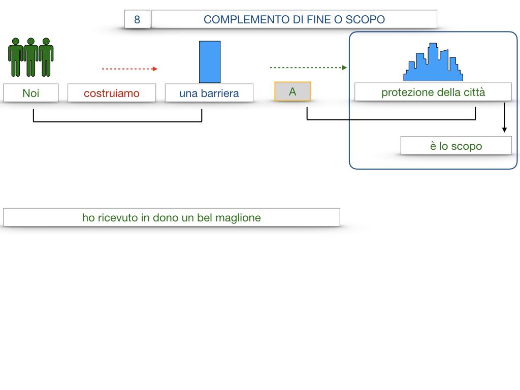 23. I COMPLEMENTI_DI CAUSA_DI FINE O SCOPO_SIMULAZIONE.107