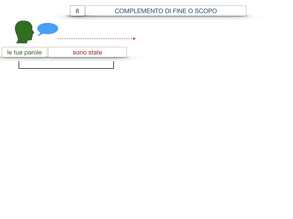 23. I COMPLEMENTI_DI CAUSA_DI FINE O SCOPO_SIMULAZIONE.116