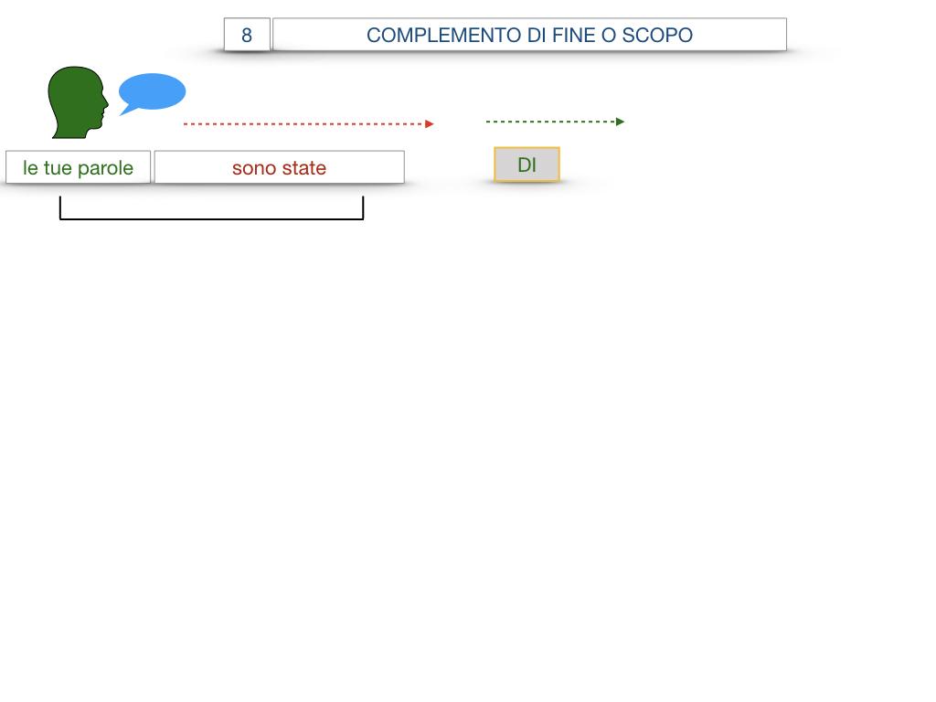 23. I COMPLEMENTI_DI CAUSA_DI FINE O SCOPO_SIMULAZIONE.117