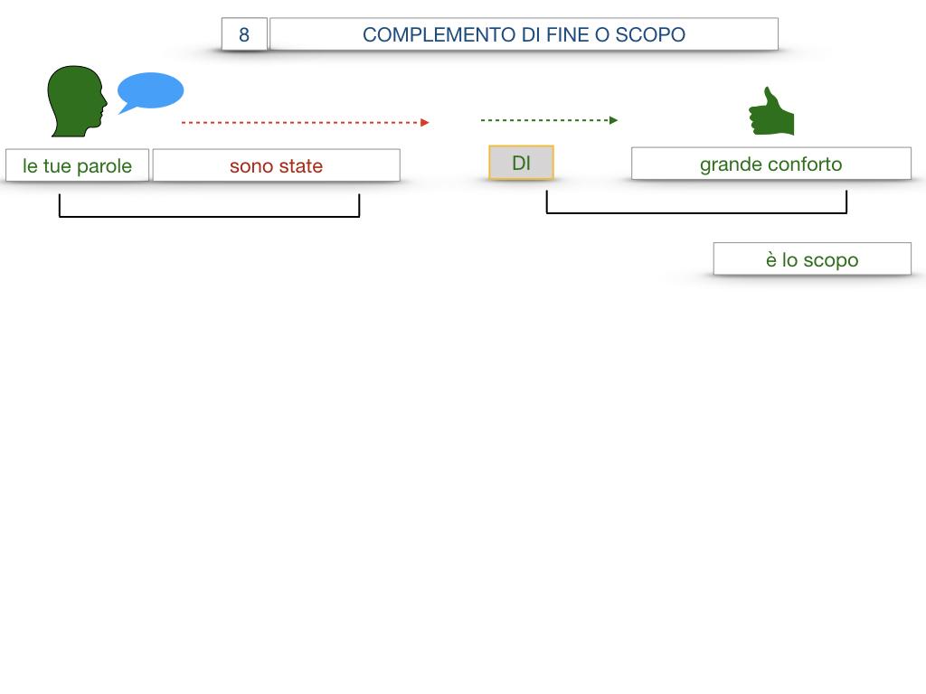 23. I COMPLEMENTI_DI CAUSA_DI FINE O SCOPO_SIMULAZIONE.118
