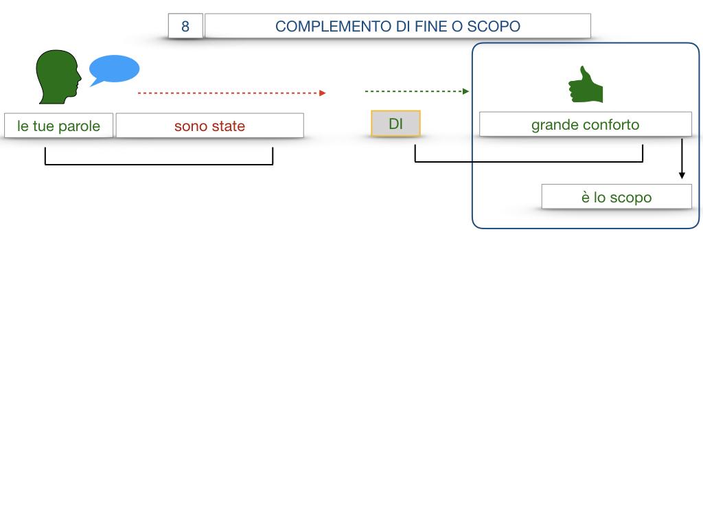 23. I COMPLEMENTI_DI CAUSA_DI FINE O SCOPO_SIMULAZIONE.119