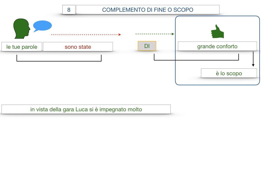 23. I COMPLEMENTI_DI CAUSA_DI FINE O SCOPO_SIMULAZIONE.120