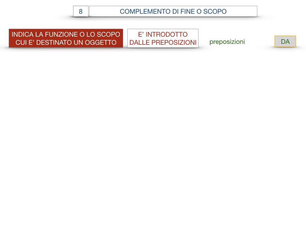 23. I COMPLEMENTI_DI CAUSA_DI FINE O SCOPO_SIMULAZIONE.129