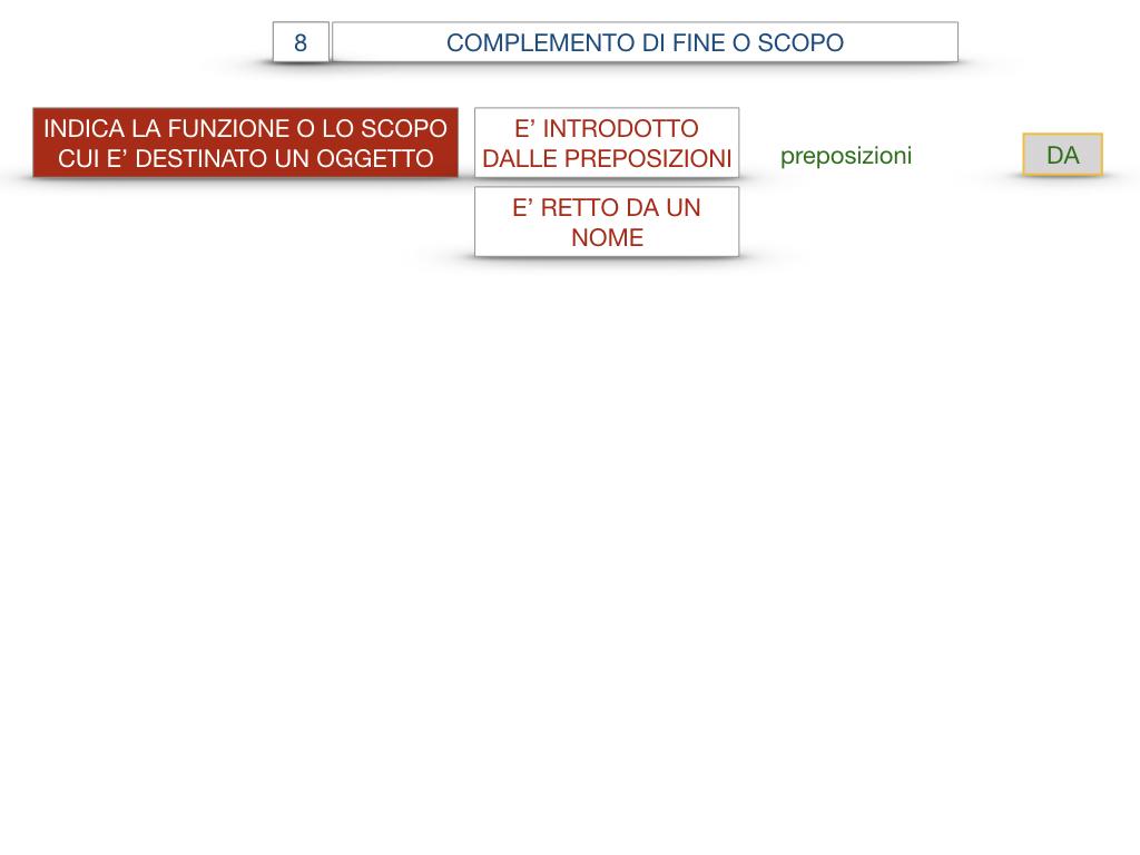 23. I COMPLEMENTI_DI CAUSA_DI FINE O SCOPO_SIMULAZIONE.130