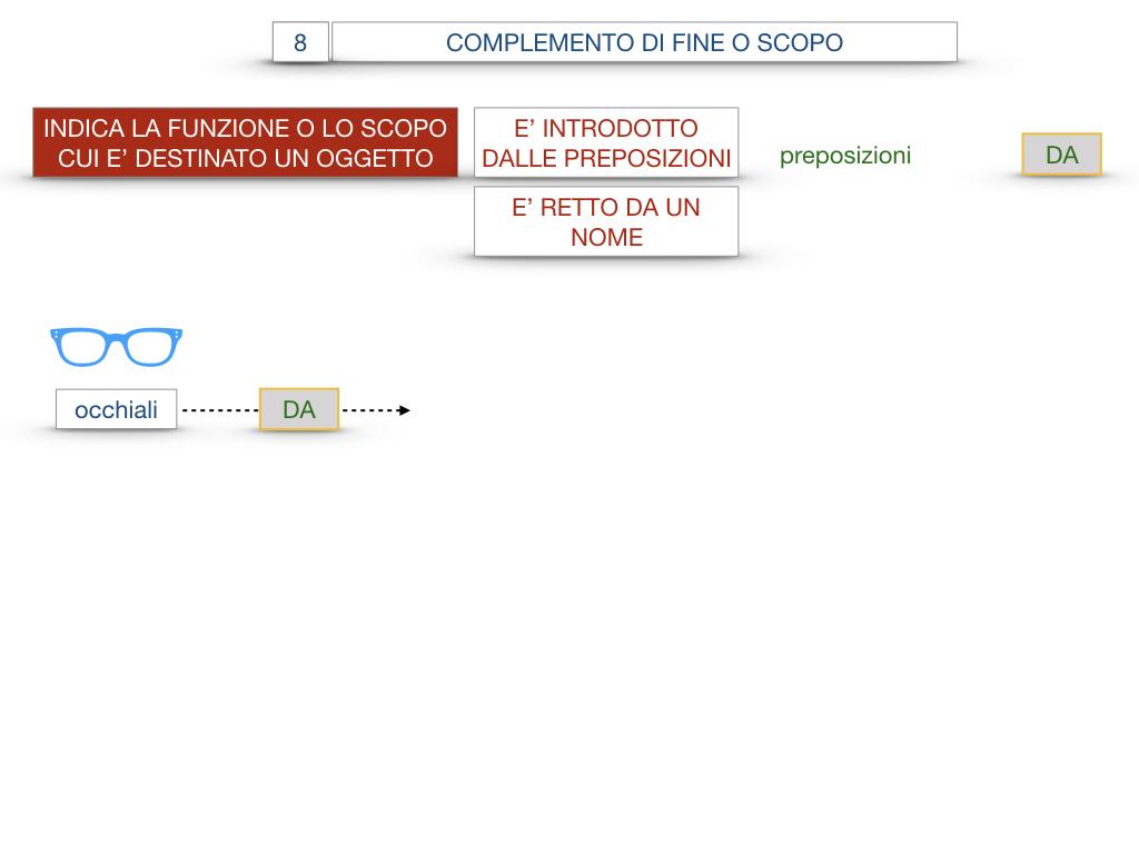 23. I COMPLEMENTI_DI CAUSA_DI FINE O SCOPO_SIMULAZIONE.132