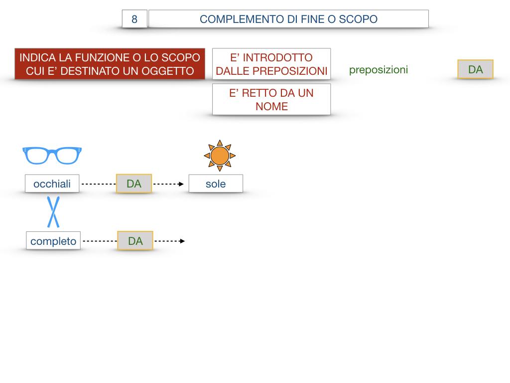 23. I COMPLEMENTI_DI CAUSA_DI FINE O SCOPO_SIMULAZIONE.135