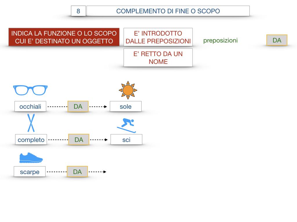 23. I COMPLEMENTI_DI CAUSA_DI FINE O SCOPO_SIMULAZIONE.138