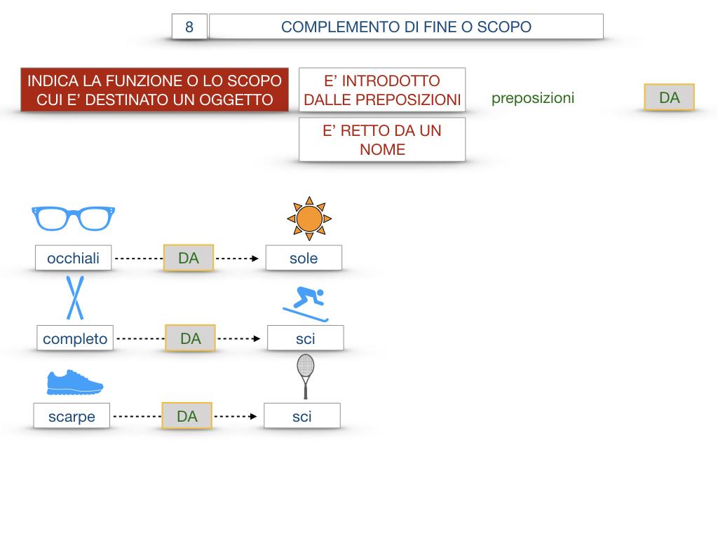 23. I COMPLEMENTI_DI CAUSA_DI FINE O SCOPO_SIMULAZIONE.139