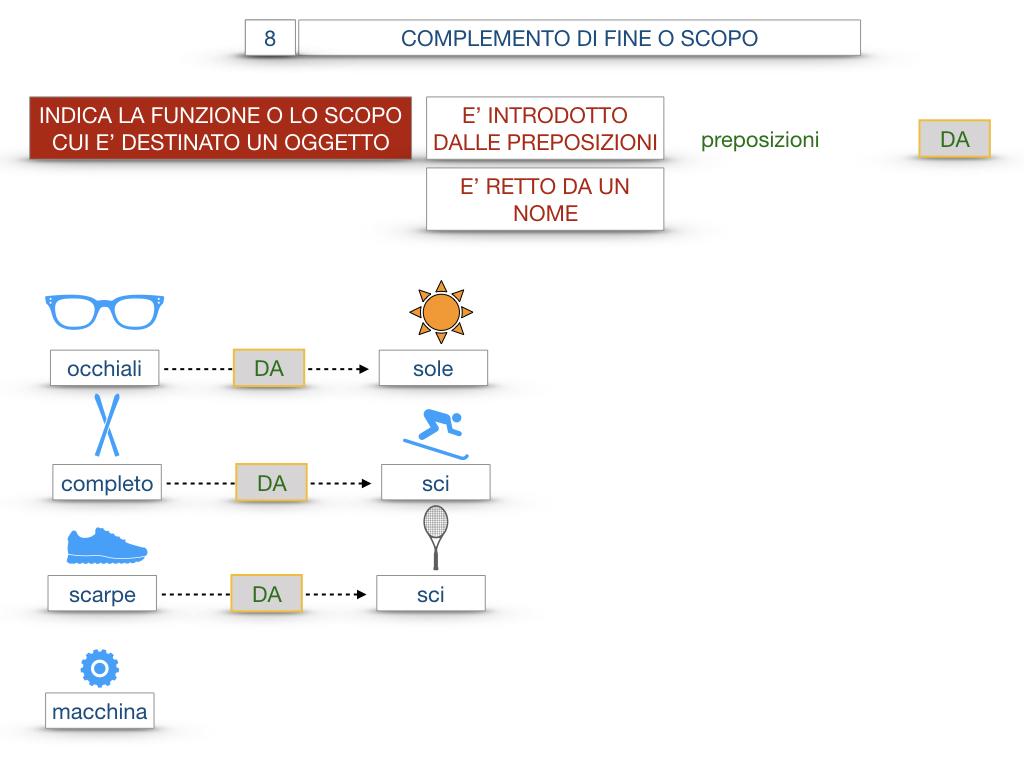 23. I COMPLEMENTI_DI CAUSA_DI FINE O SCOPO_SIMULAZIONE.140
