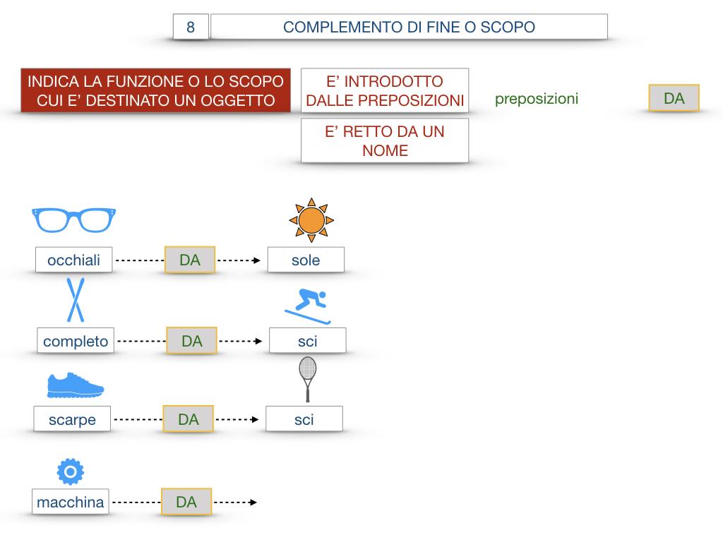 23. I COMPLEMENTI_DI CAUSA_DI FINE O SCOPO_SIMULAZIONE.141