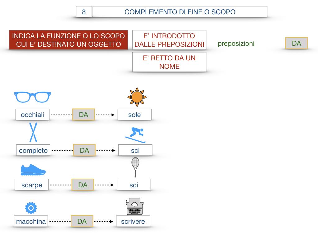 23. I COMPLEMENTI_DI CAUSA_DI FINE O SCOPO_SIMULAZIONE.142